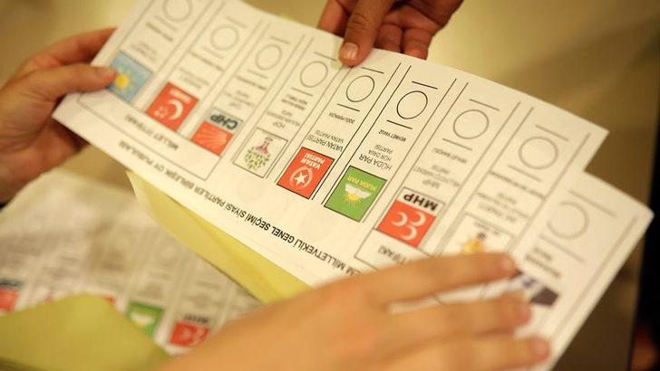 2018 Genel Seçim Sonuçları ile Cumhurbaşkanı Seçim Sonuçları ve Oy Oranları